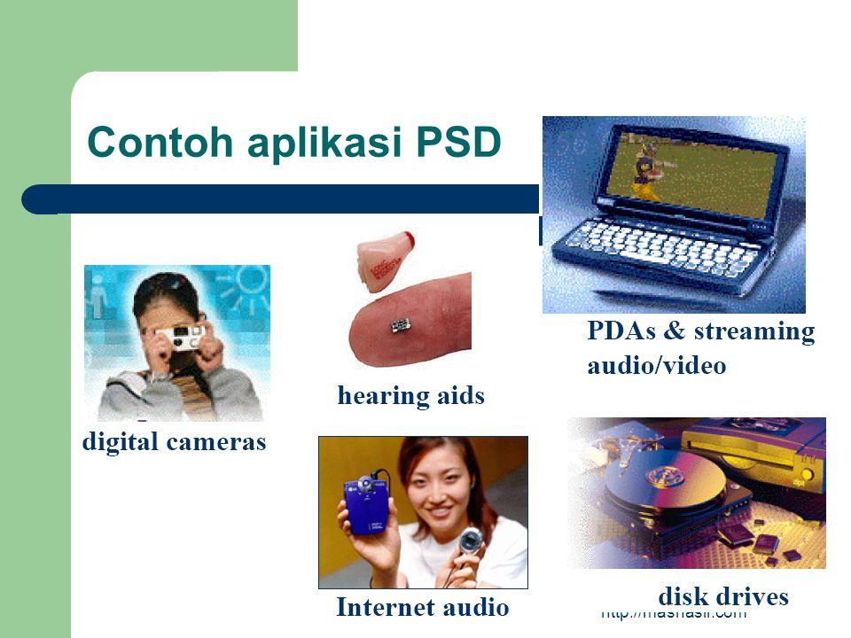 Contoh aplikasi PSD http://masnasir.com