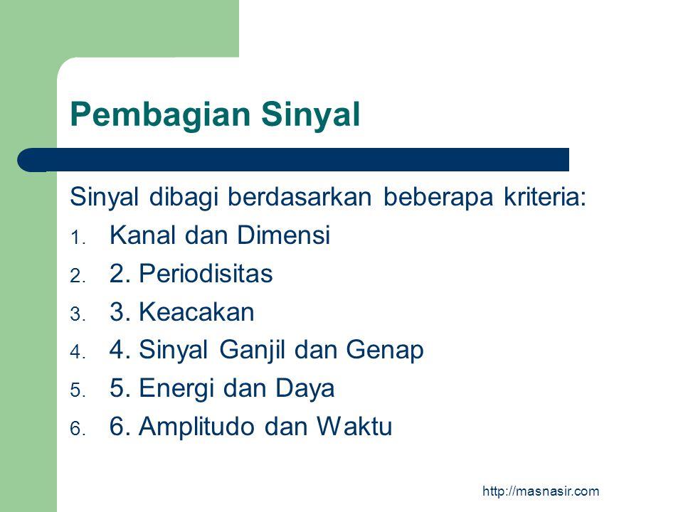 Pembagian Sinyal Sinyal dibagi berdasarkan beberapa kriteria: