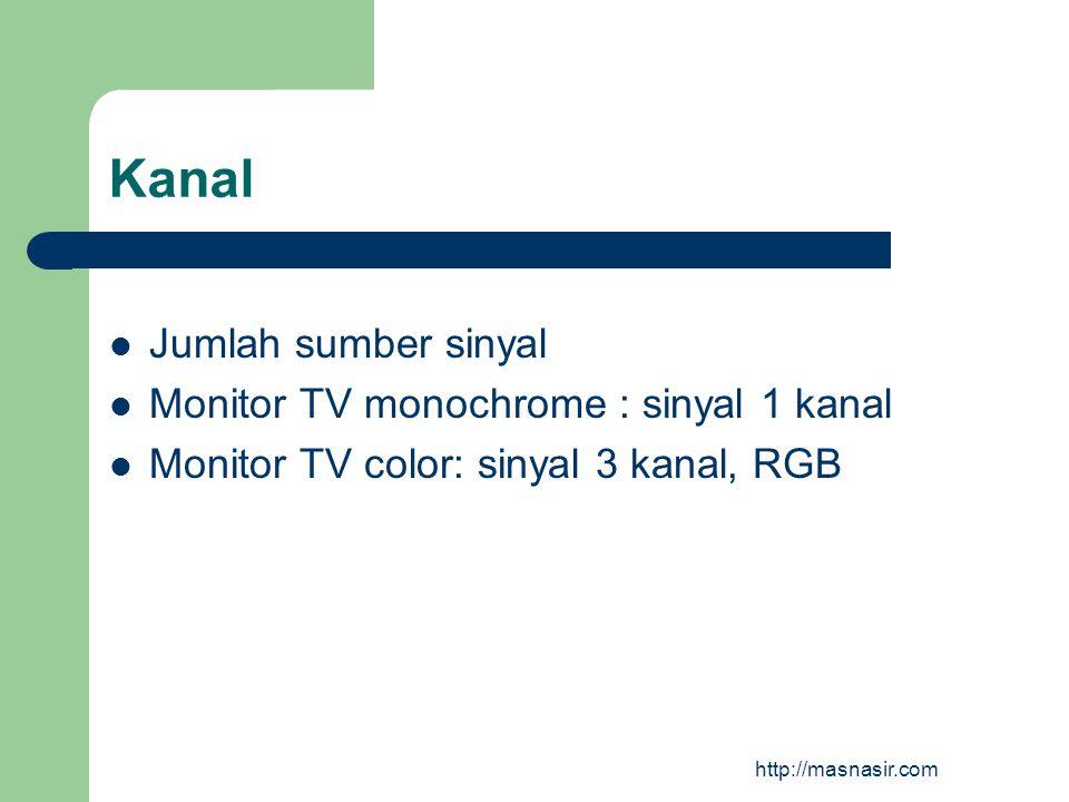 Kanal Jumlah sumber sinyal Monitor TV monochrome : sinyal 1 kanal