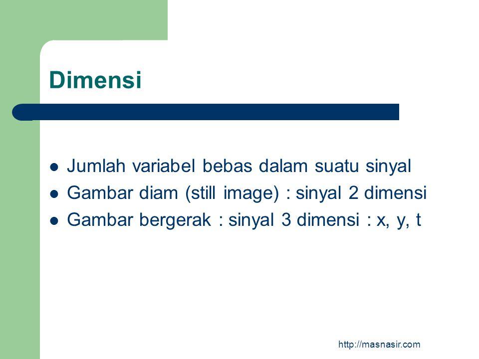 Dimensi Jumlah variabel bebas dalam suatu sinyal