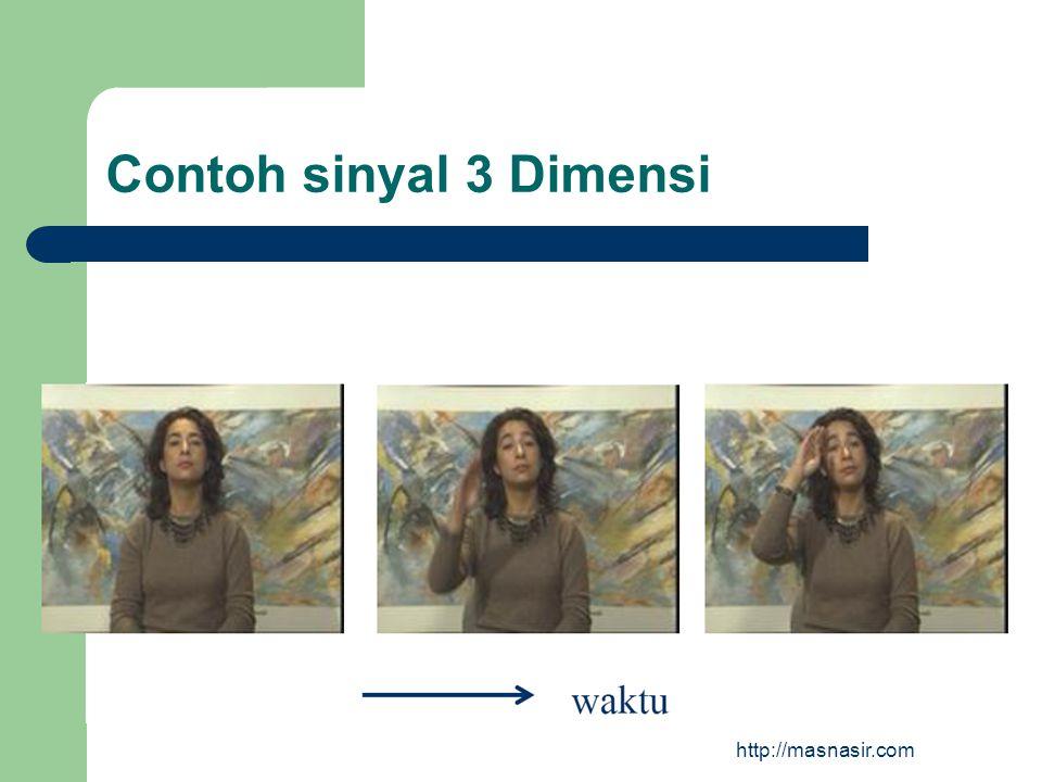 Contoh sinyal 3 Dimensi http://masnasir.com