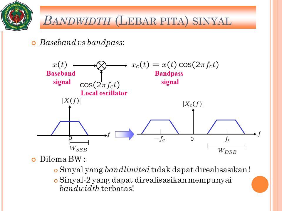 Bandwidth (Lebar pita) sinyal