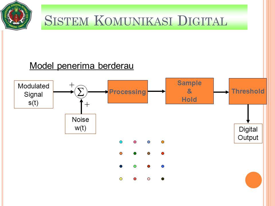 Sistem Komunikasi Digital