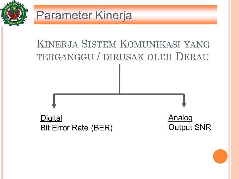 Kinerja Sistem Komunikasi yang terganggu / dirusak oleh Derau