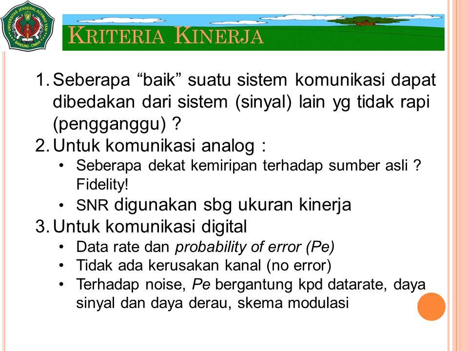 Kriteria Kinerja Seberapa baik suatu sistem komunikasi dapat dibedakan dari sistem (sinyal) lain yg tidak rapi (pengganggu)
