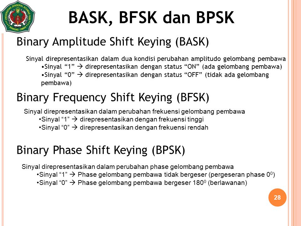BASK, BFSK dan BPSK Binary Amplitude Shift Keying (BASK)