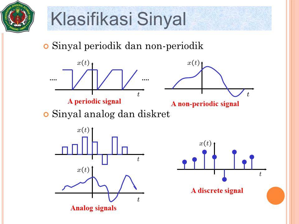 Klasifikasi Sinyal Sinyal periodik dan non-periodik