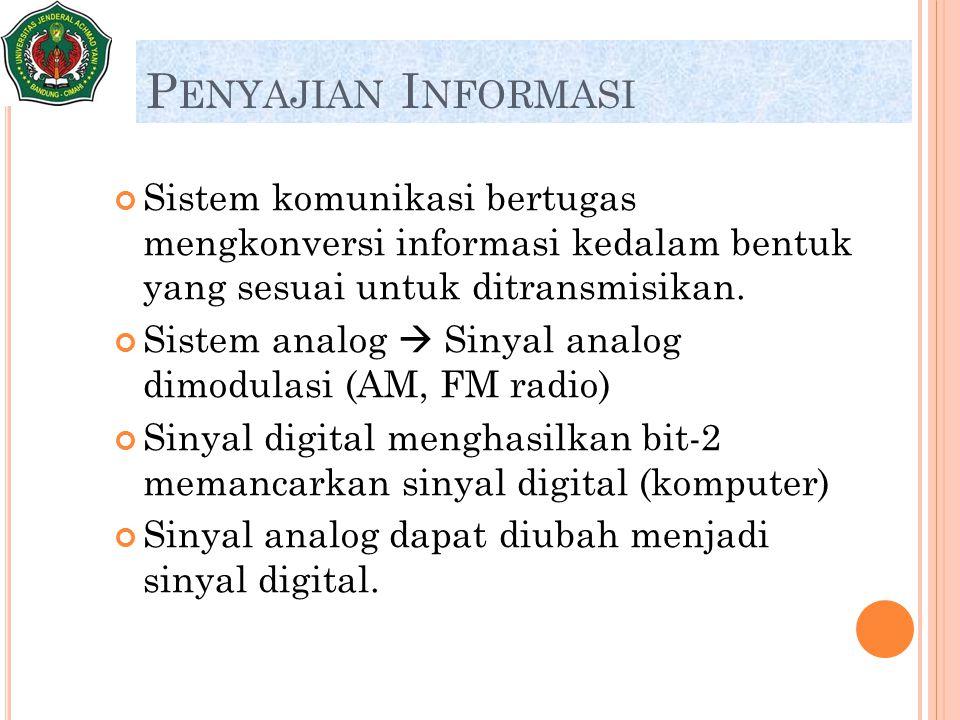 Penyajian Informasi Sistem komunikasi bertugas mengkonversi informasi kedalam bentuk yang sesuai untuk ditransmisikan.