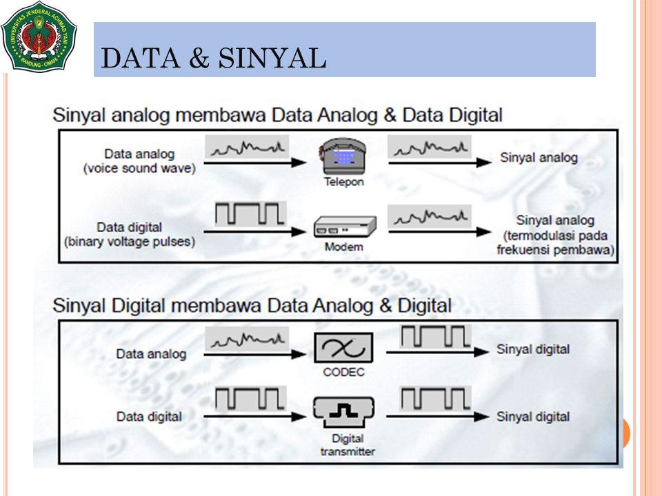 DATA & SINYAL