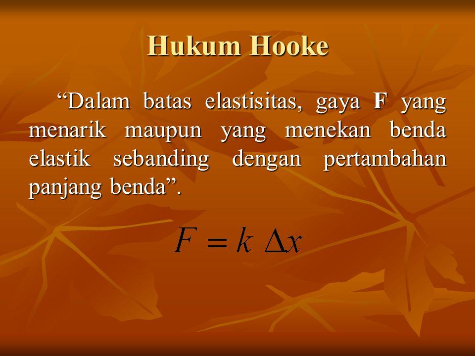 Hukum Hooke Dalam batas elastisitas, gaya F yang menarik maupun yang menekan benda elastik sebanding dengan pertambahan panjang benda .