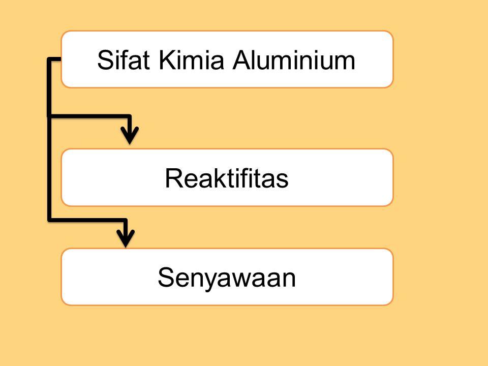 Sifat Kimia Aluminium Reaktifitas Senyawaan