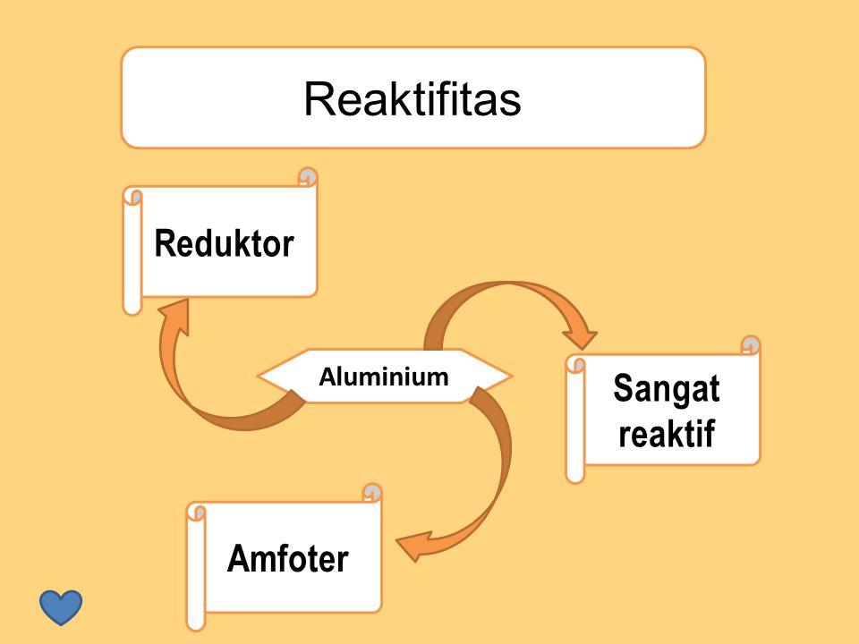 Reaktifitas Reduktor Sangat reaktif Aluminium Amfoter