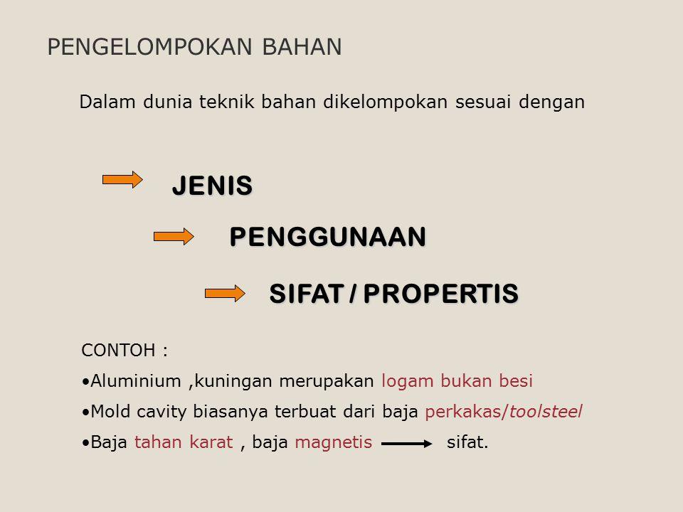 JENIS PENGGUNAAN SIFAT / PROPERTIS PENGELOMPOKAN BAHAN