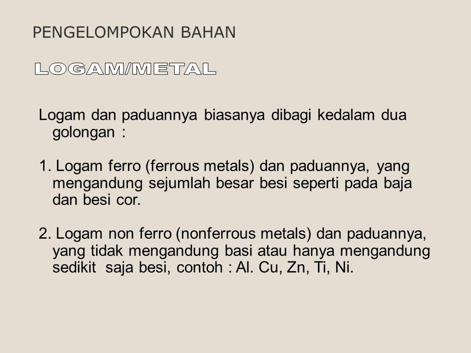 LOGAM/METAL PENGELOMPOKAN BAHAN