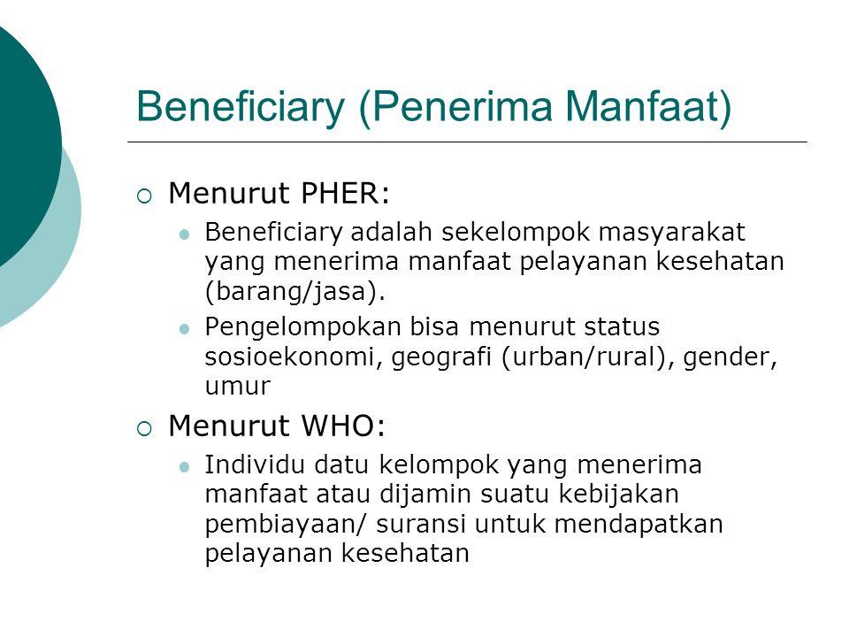 Beneficiary (Penerima Manfaat)