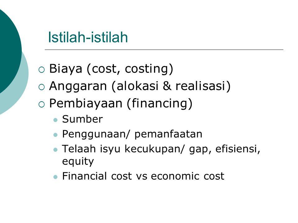 Istilah-istilah Biaya (cost, costing) Anggaran (alokasi & realisasi)