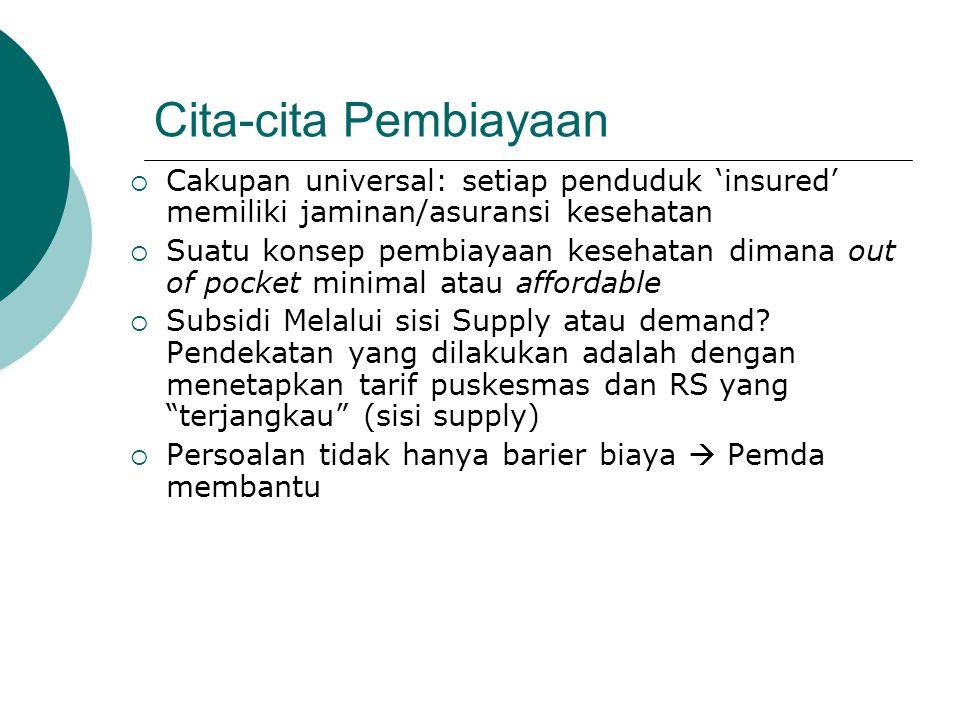 Cita-cita Pembiayaan Cakupan universal: setiap penduduk 'insured' memiliki jaminan/asuransi kesehatan.