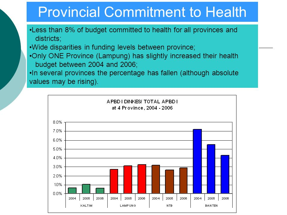 Provincial Commitment to Health
