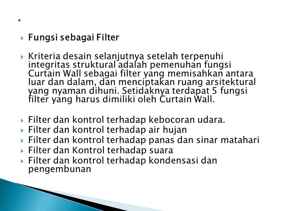 . Fungsi sebagai Filter.