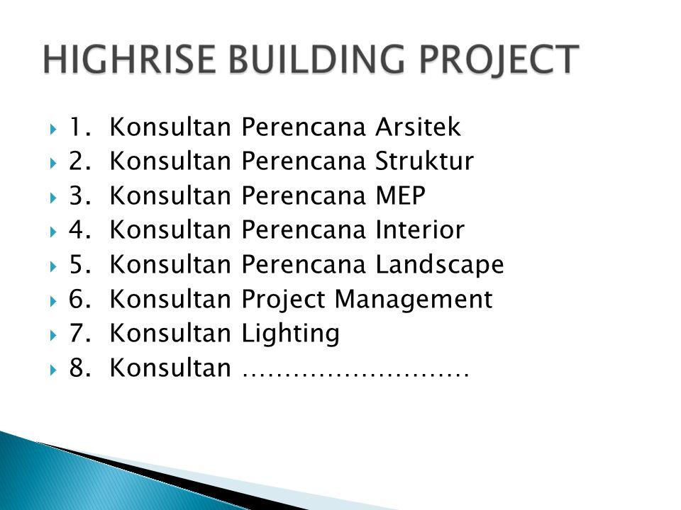 1. Konsultan Perencana Arsitek