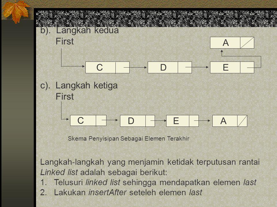 b). Langkah kedua First c). Langkah ketiga A C D E C D E A