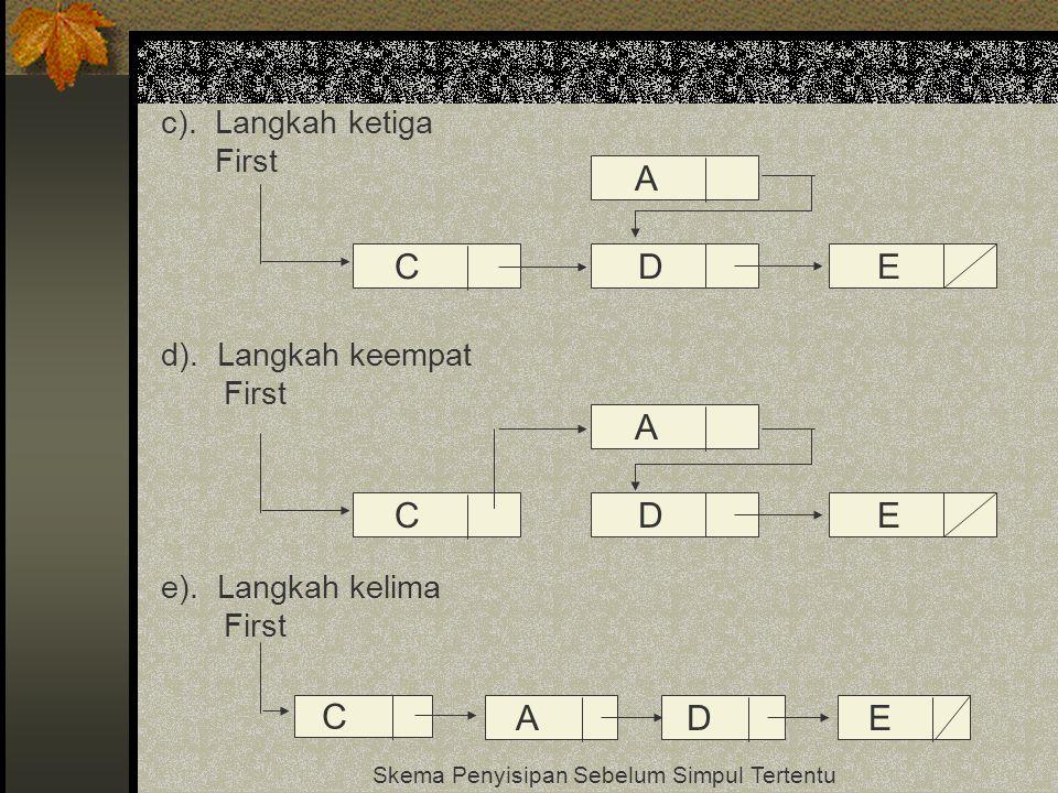 A C D E C D E A C A D E c). Langkah ketiga First d). Langkah keempat