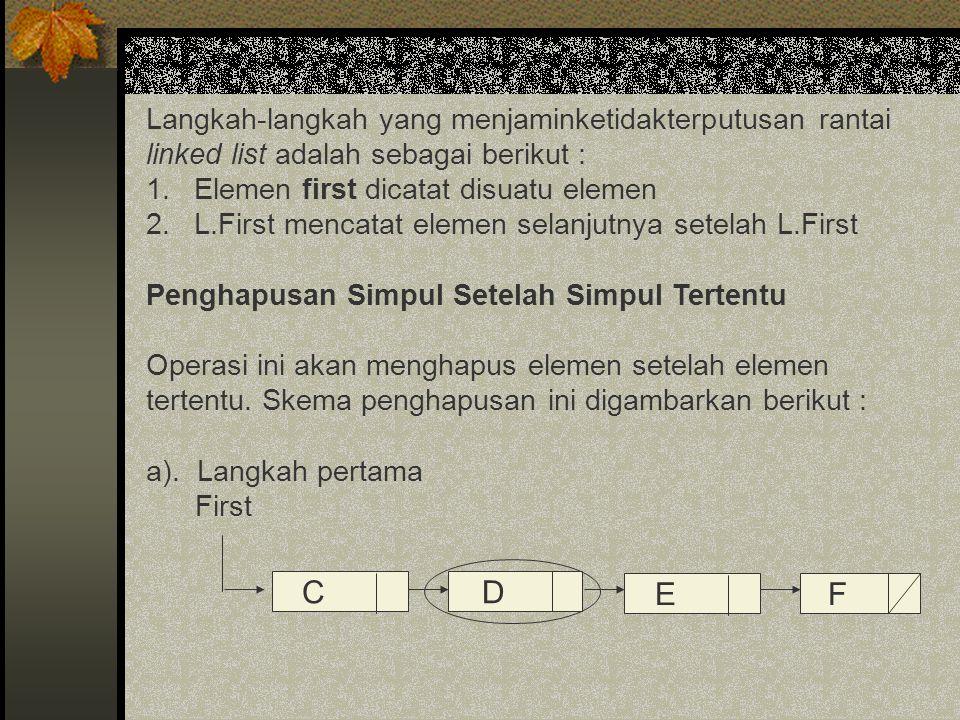 C D E F Langkah-langkah yang menjaminketidakterputusan rantai