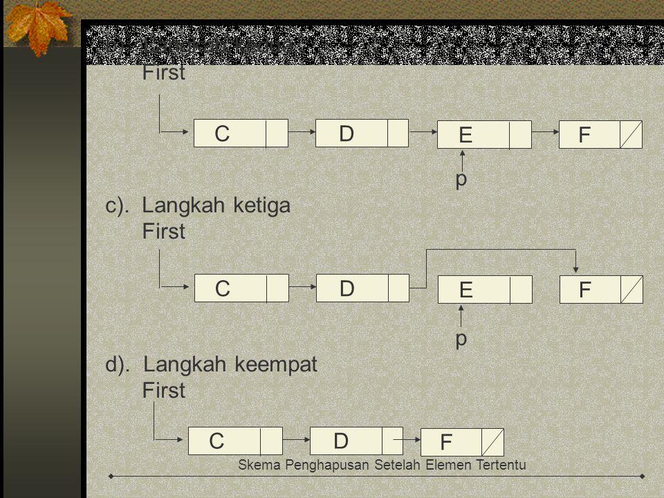 b). Langkah kedua First p c). Langkah ketiga d). Langkah keempat C D E