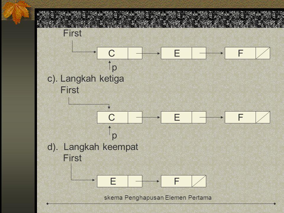 b). Langkah kedua First p c). Langkah ketiga d). Langkah keempat C E F