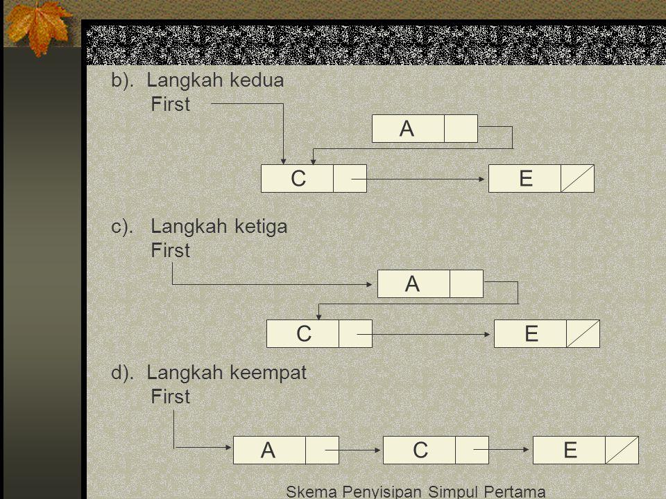 C A E C A E A C E b). Langkah kedua First c). Langkah ketiga