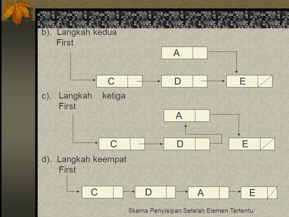 A C D E A C D E C D A E b). Langkah kedua First c). Langkah ketiga