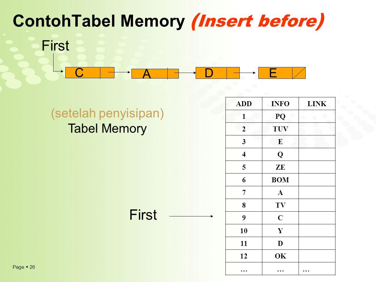 ContohTabel Memory (Insert before)