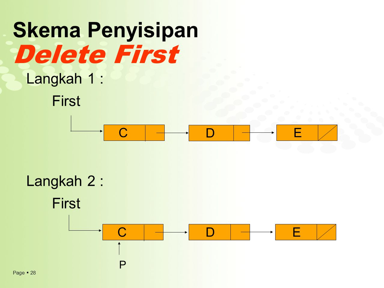 Skema Penyisipan Delete First