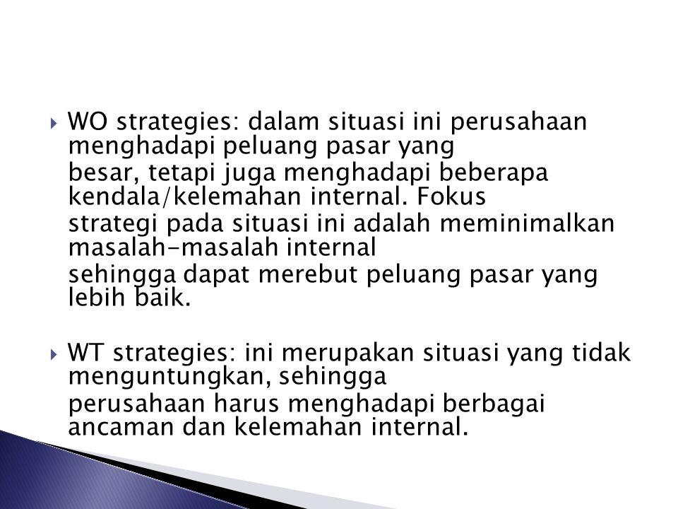 WO strategies: dalam situasi ini perusahaan menghadapi peluang pasar yang