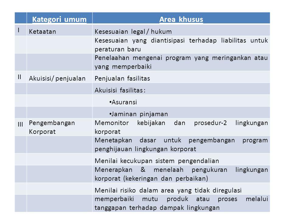 Kategori umum Area khusus