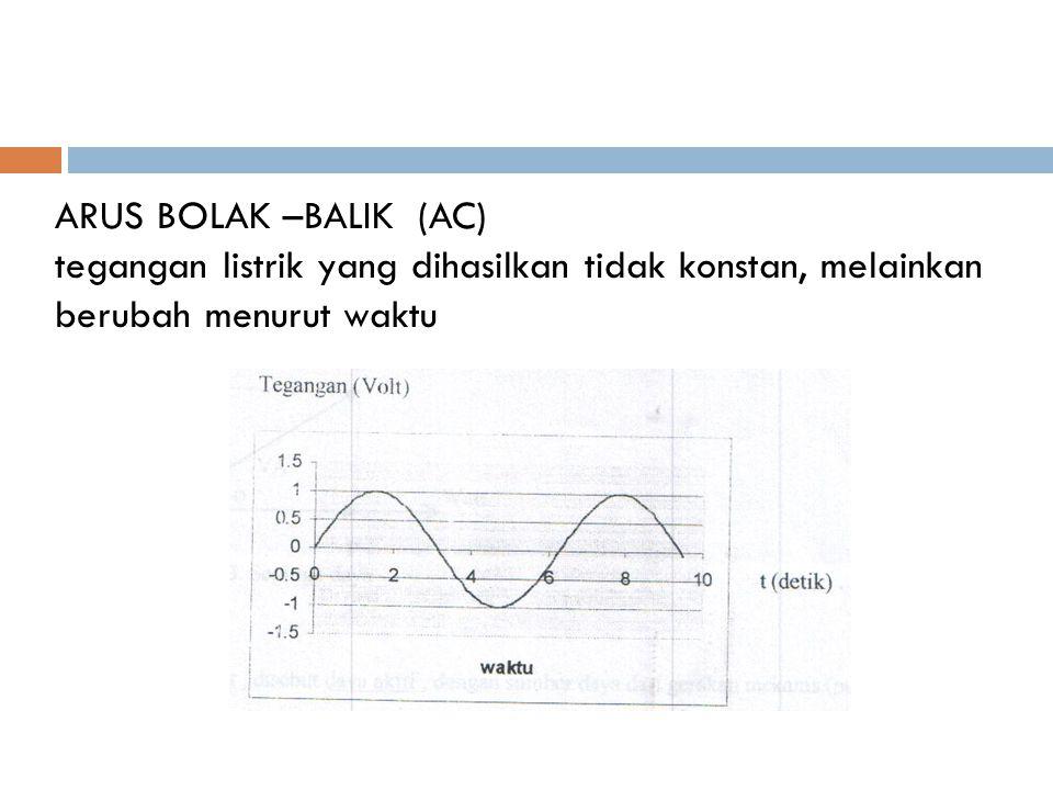 ARUS BOLAK –BALIK (AC) tegangan listrik yang dihasilkan tidak konstan, melainkan berubah menurut waktu.