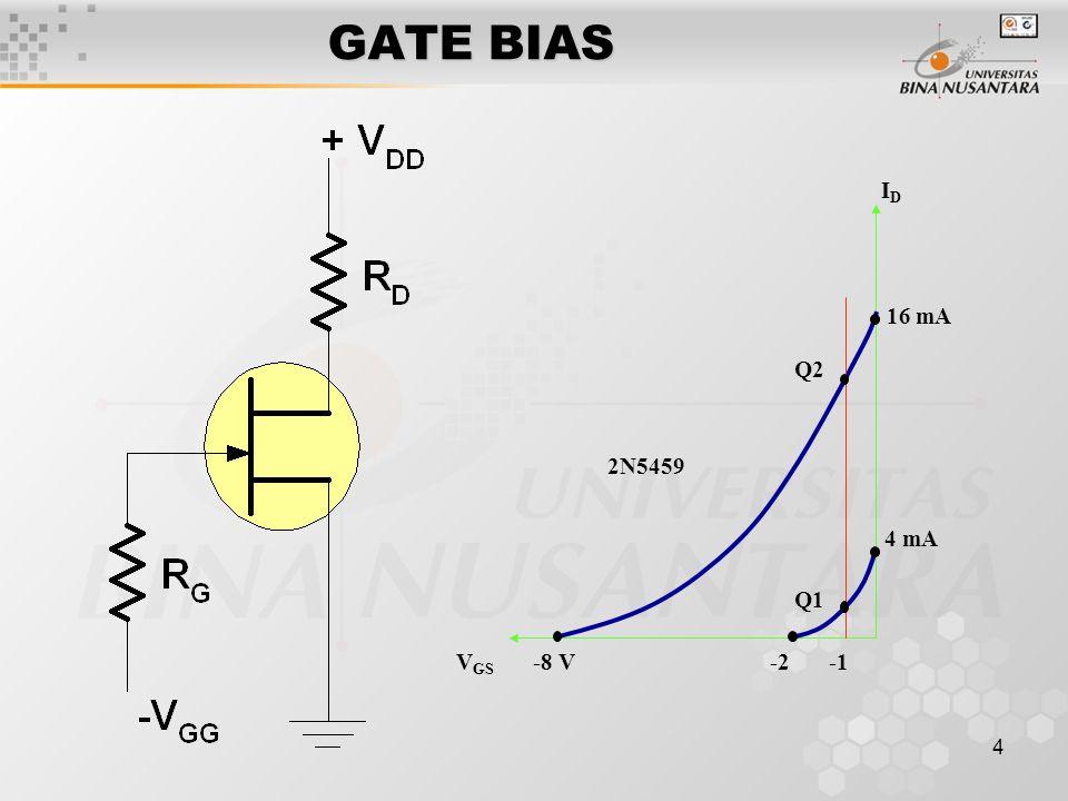 GATE BIAS ID 16 mA Q2 2N5459 4 mA Q1 VGS -8 V -2 -1