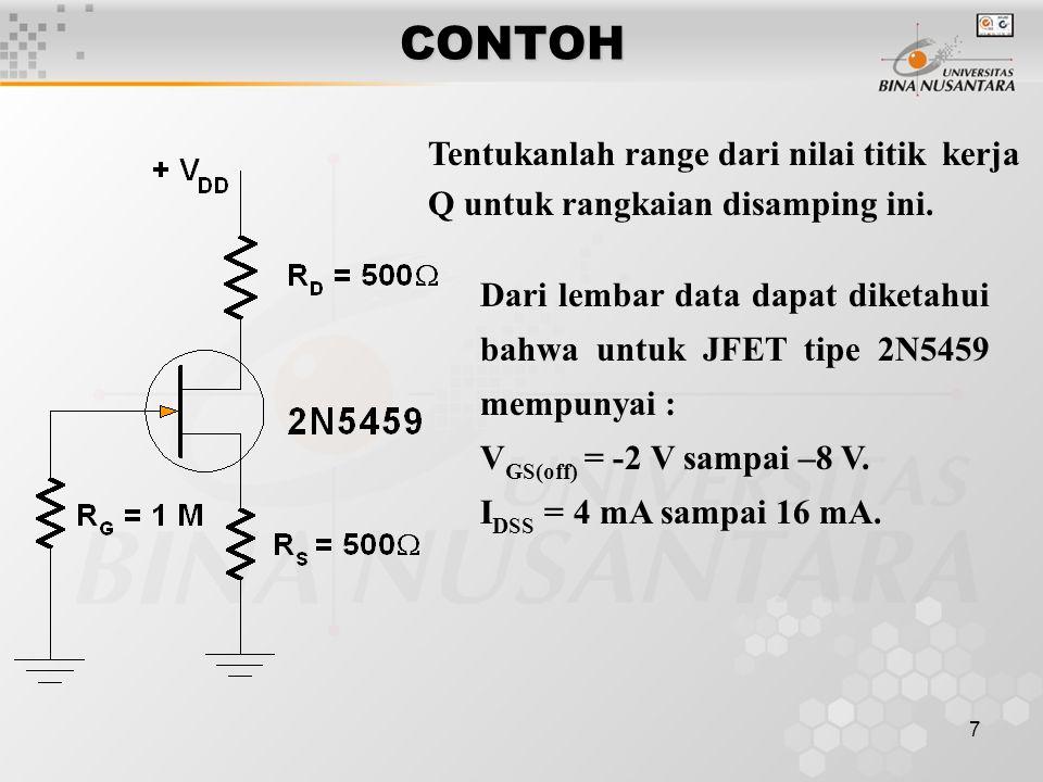 CONTOH Tentukanlah range dari nilai titik kerja Q untuk rangkaian disamping ini.