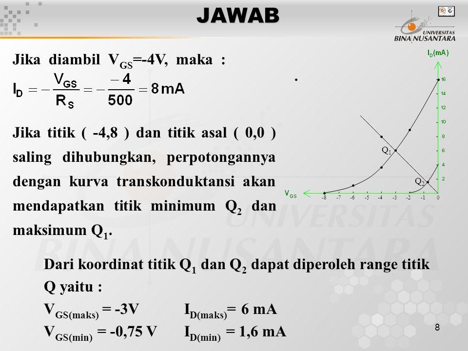 JAWAB Jika diambil VGS=-4V, maka :