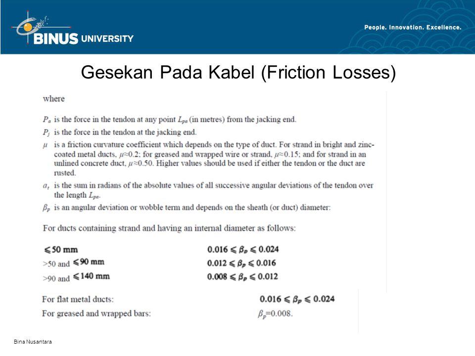 Gesekan Pada Kabel (Friction Losses)