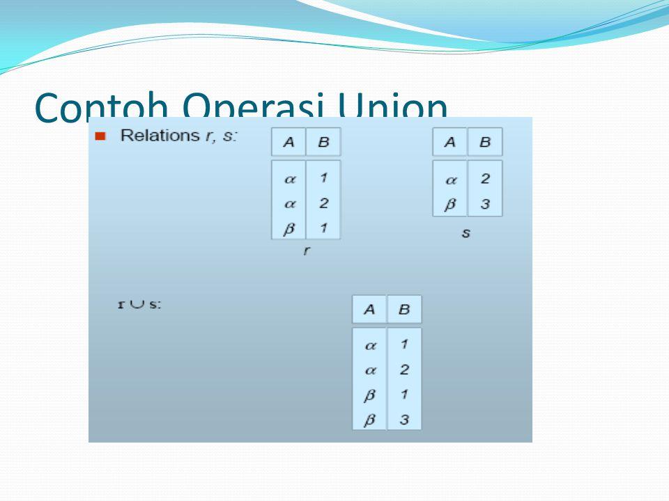 Contoh Operasi Union