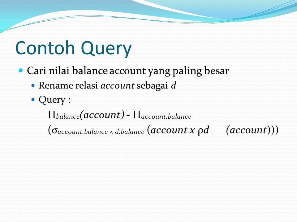 Contoh Query Cari nilai balance account yang paling besar
