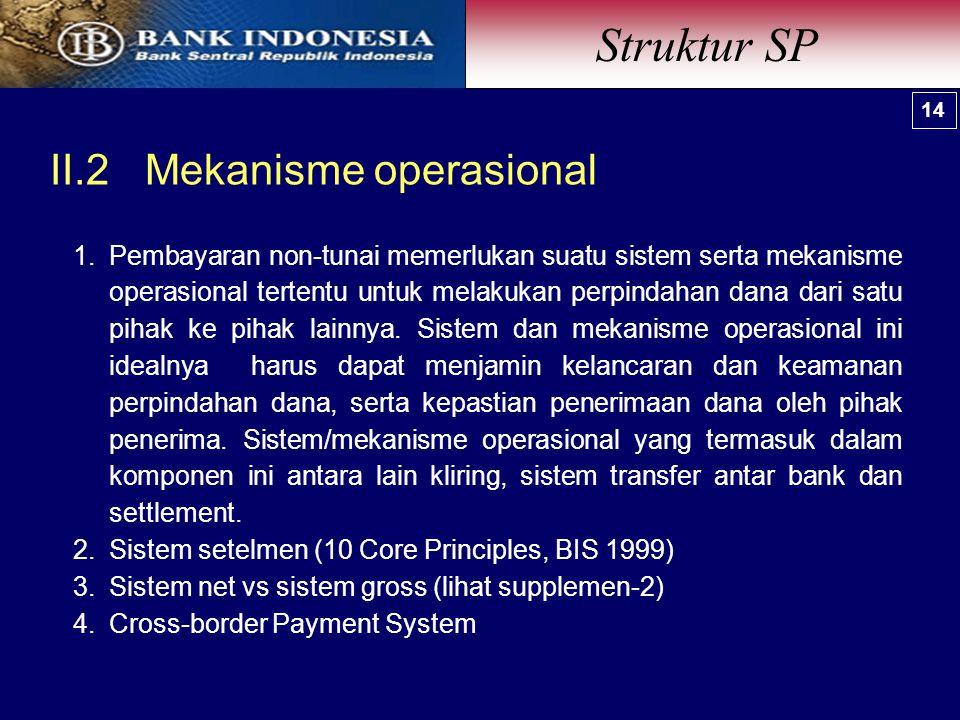 Struktur SP II.2 Mekanisme operasional