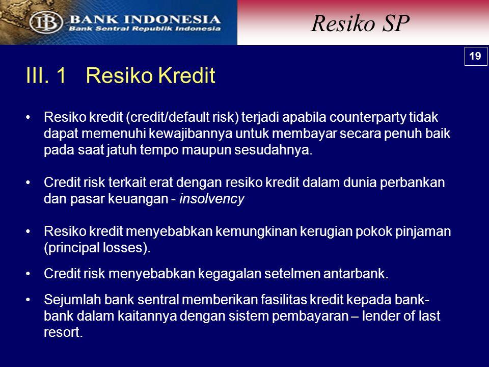 Resiko SP III. 1 Resiko Kredit