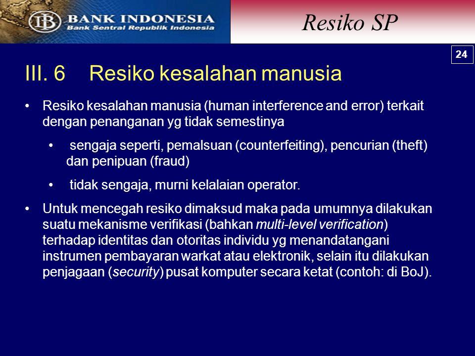 Resiko SP III. 6 Resiko kesalahan manusia