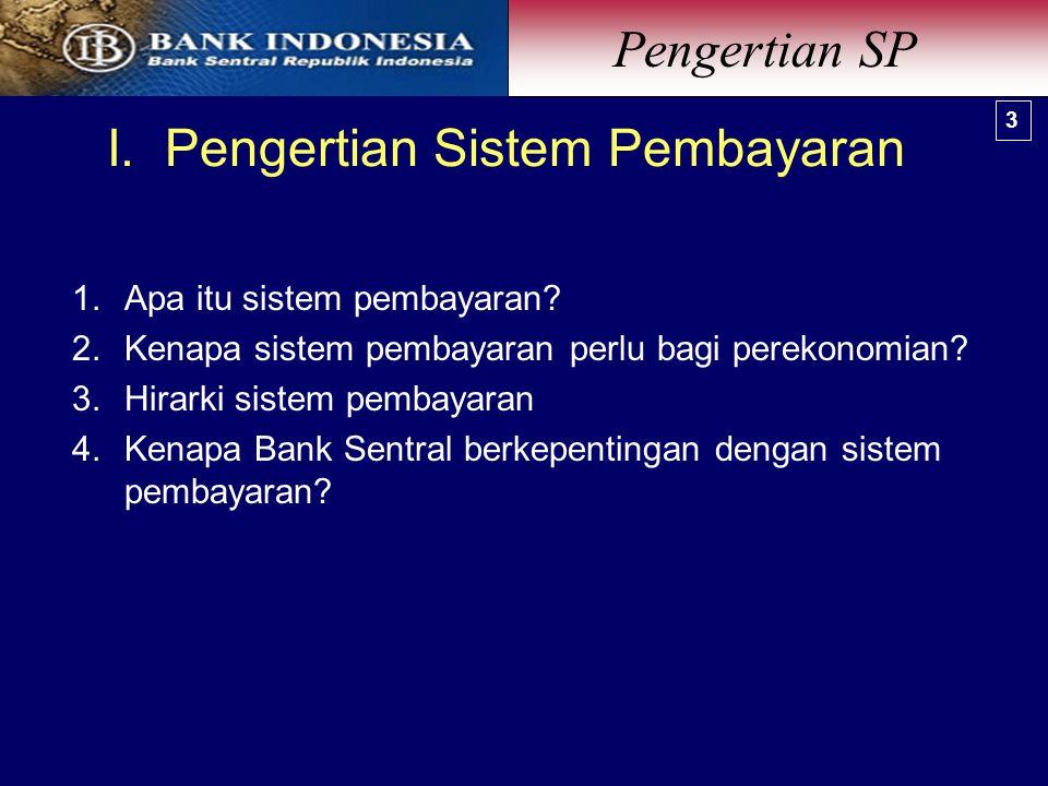 I. Pengertian Sistem Pembayaran