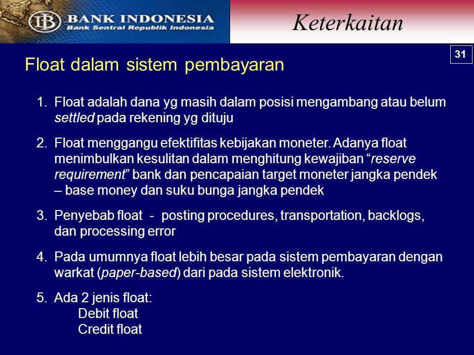 Float dalam sistem pembayaran