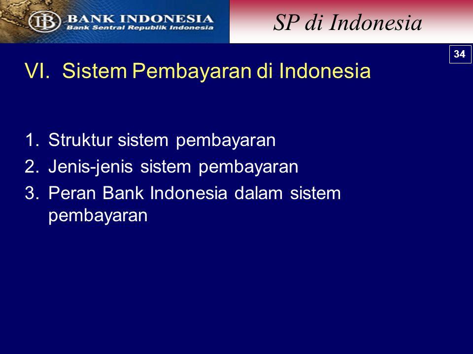 VI. Sistem Pembayaran di Indonesia