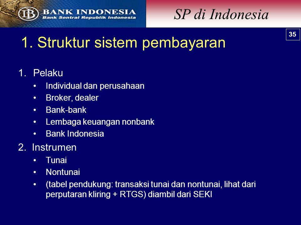 1. Struktur sistem pembayaran