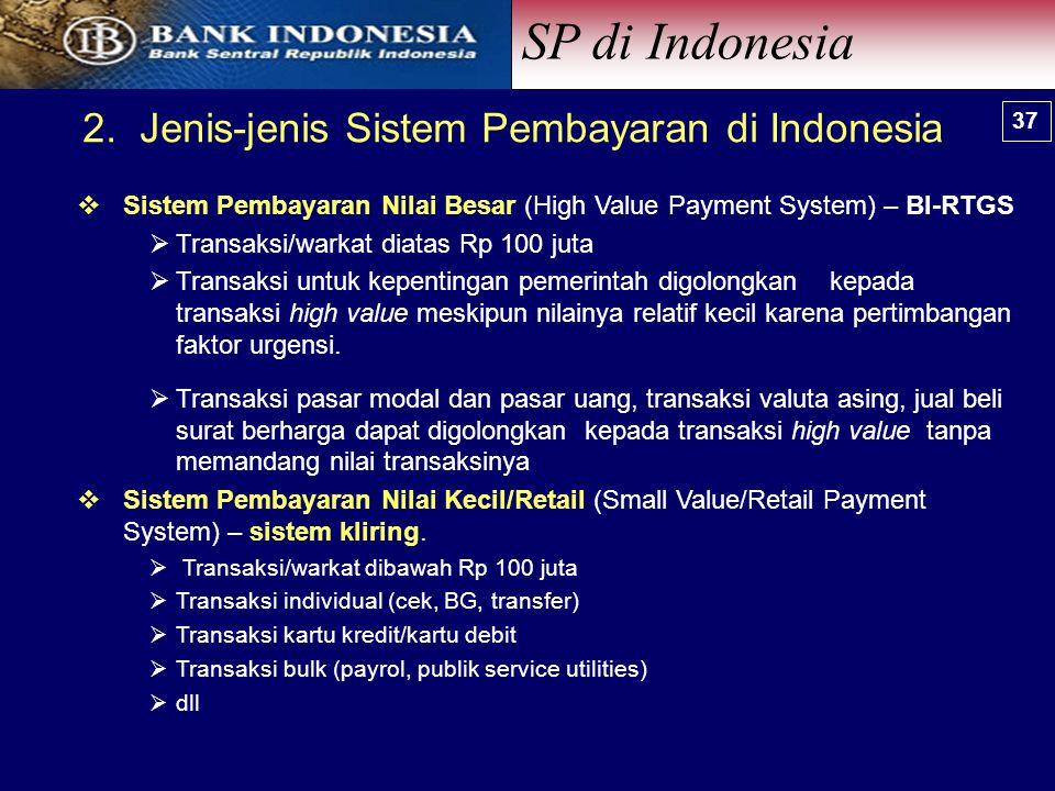 2. Jenis-jenis Sistem Pembayaran di Indonesia